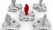 Find a Good Forex Broker