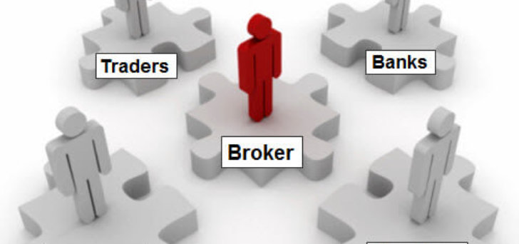 Find a forex broker