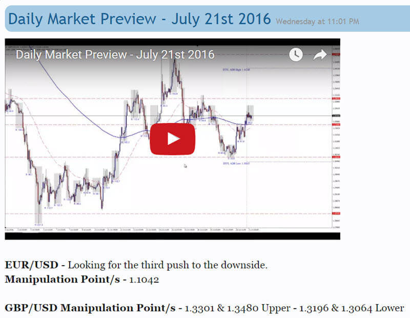 Day trading forex live review