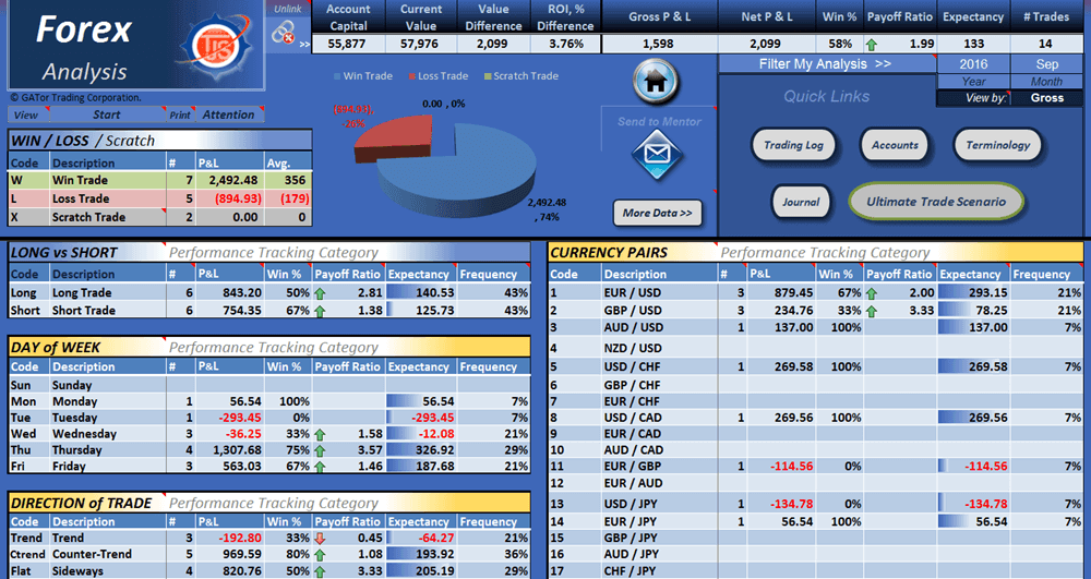 Forex trade journal