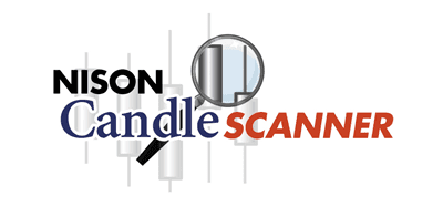 Nison Candle Scanner Review